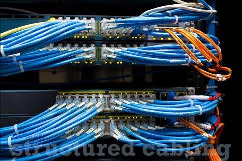 پشتیبانی شبکه و سیستم